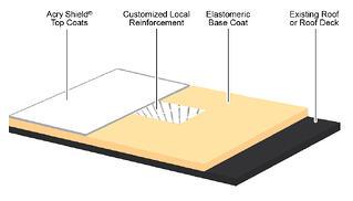 acryshield_arm_diagram.jpg