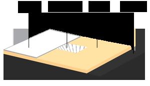 Coating metal roofs