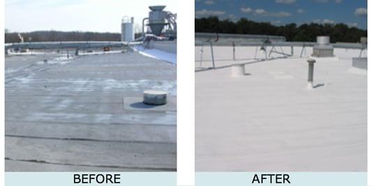 Roof Restoration For Built Up Mod Bit And Asphalt Roofs