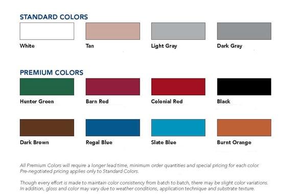 Coating Color Chart