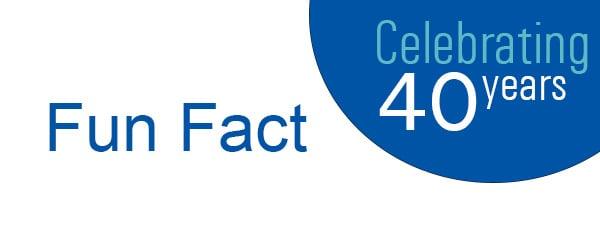 Fun Fact Header