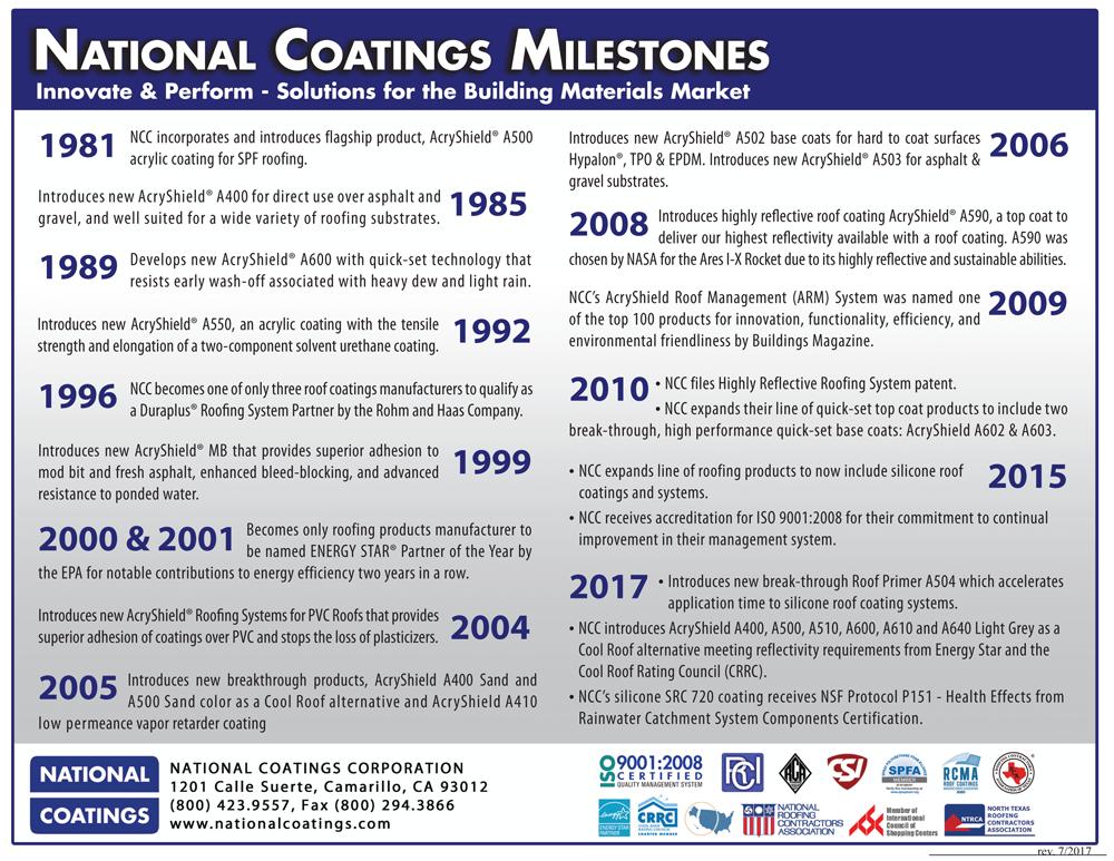 National-Coatings-Milestone-3.png