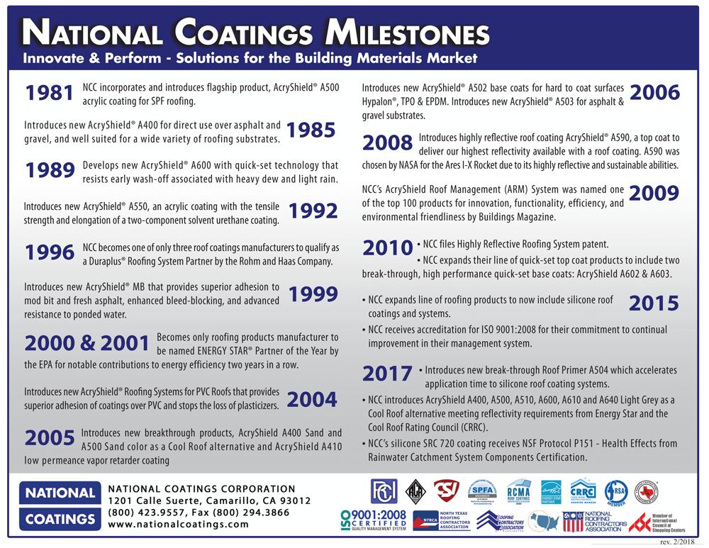 National-Coatings-Milestone-4.png