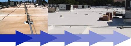 Renew Restore Roof