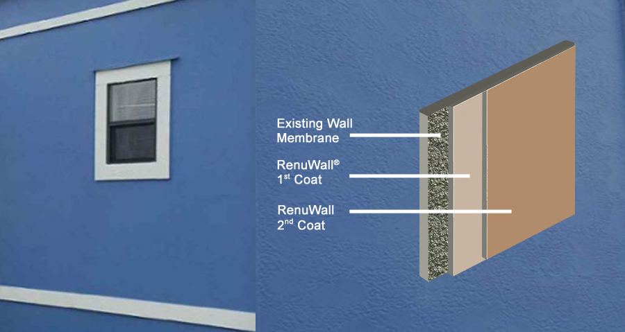 RenuWall Picture with System Diagram