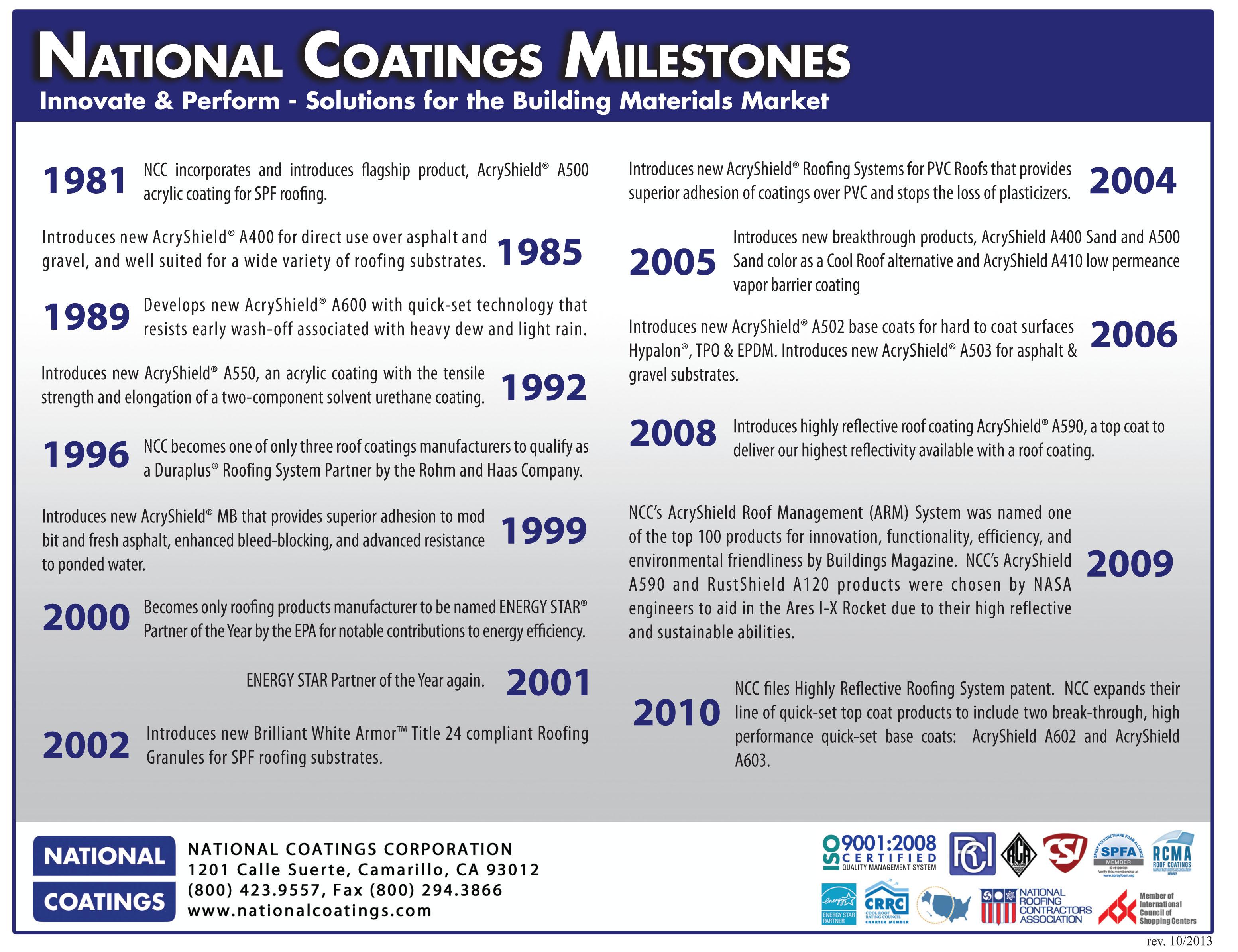 National_Coatings_Milestone-2.jpg